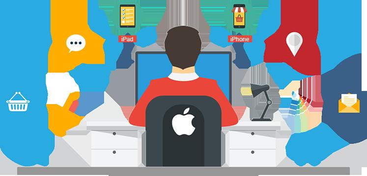 API Design Development and Testing