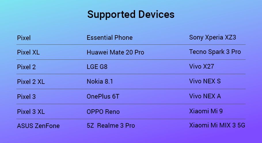 Supported Devices