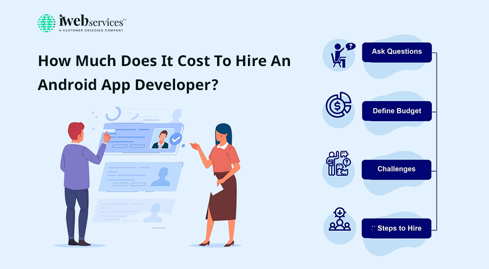 How Much Does It Cost To Hire An Android App Developer iWebServices